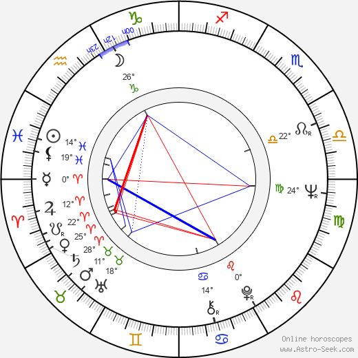 Lili Gentle birth chart, biography, wikipedia 2020, 2021