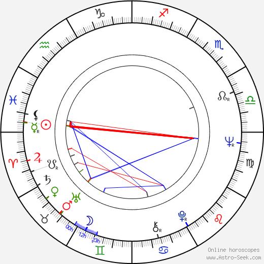 Michèle Moretti birth chart, Michèle Moretti astro natal horoscope, astrology