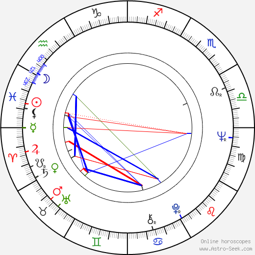 Miloslav Šimek astro natal birth chart, Miloslav Šimek horoscope, astrology