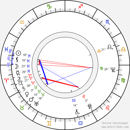 Raul Julia birth chart, biography, wikipedia 2019, 2020