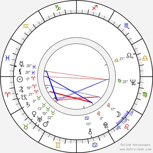 Rod Lauren birth chart, biography, wikipedia 2020, 2021