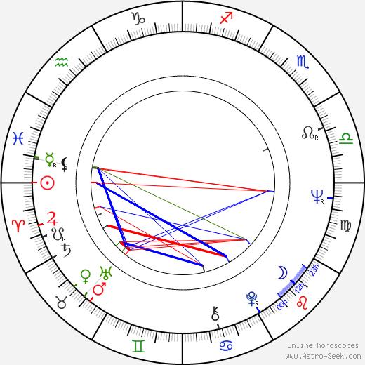Rod Lauren birth chart, Rod Lauren astro natal horoscope, astrology