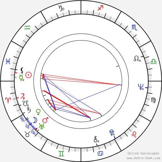 Seija Saarikivi день рождения гороскоп, Seija Saarikivi Натальная карта онлайн