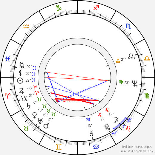 Silvia Solar birth chart, biography, wikipedia 2020, 2021
