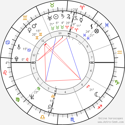 Al Pacino birth chart, biography, wikipedia 2017, 2018