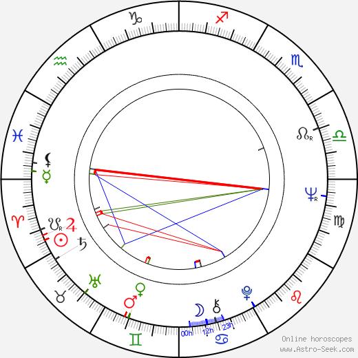 Angela Lambert astro natal birth chart, Angela Lambert horoscope, astrology