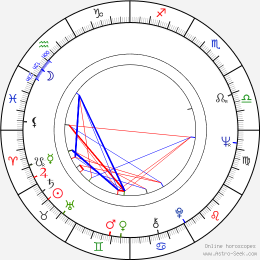 Burt Young astro natal birth chart, Burt Young horoscope, astrology