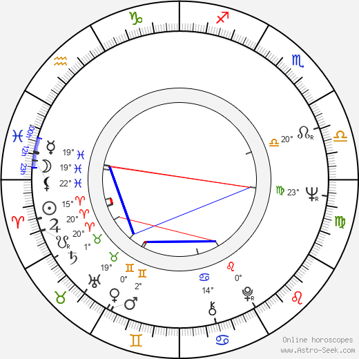 Gianfranco Barra birth chart, biography, wikipedia 2018, 2019