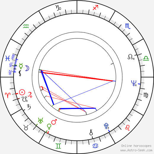 Gianfranco Barra astro natal birth chart, Gianfranco Barra horoscope, astrology