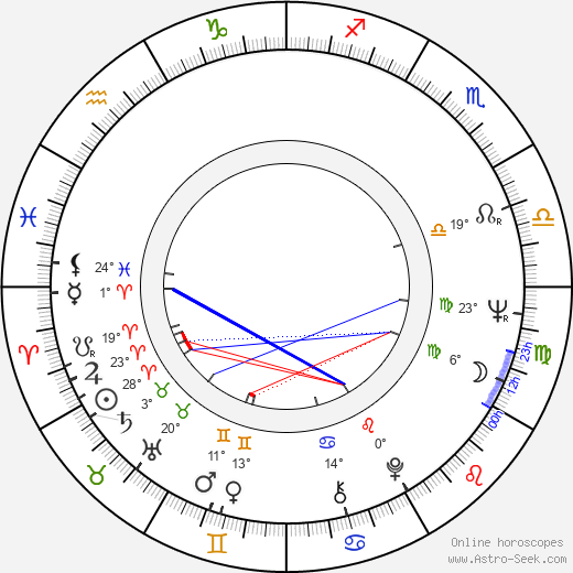 Leif Sylvester birth chart, biography, wikipedia 2020, 2021