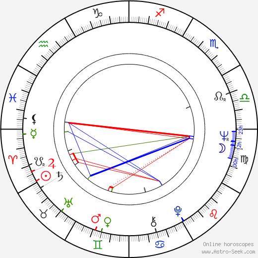 Marina Ninchi день рождения гороскоп, Marina Ninchi Натальная карта онлайн