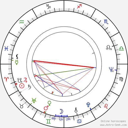 Max Mosley birth chart, Max Mosley astro natal horoscope, astrology