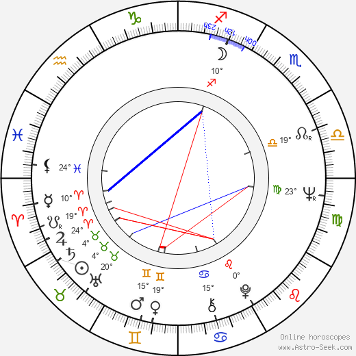 Michael Parks birth chart, biography, wikipedia 2019, 2020