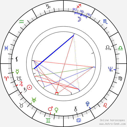 Michael Parks birth chart, Michael Parks astro natal horoscope, astrology