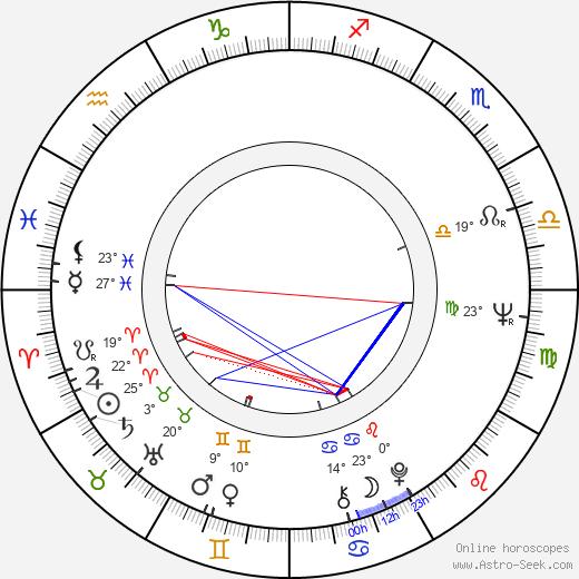 Sabine Sun birth chart, biography, wikipedia 2019, 2020