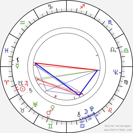 Sabine Sun astro natal birth chart, Sabine Sun horoscope, astrology