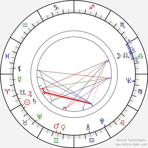 Souleymane Cissé astro natal birth chart, Souleymane Cissé horoscope, astrology