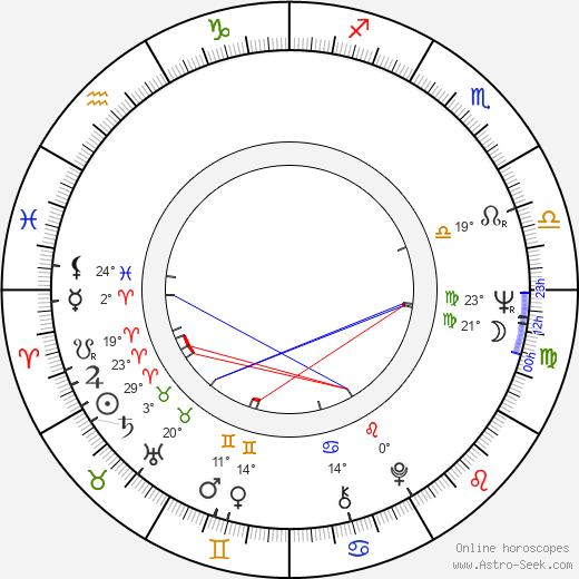 Terry Bourke birth chart, biography, wikipedia 2019, 2020