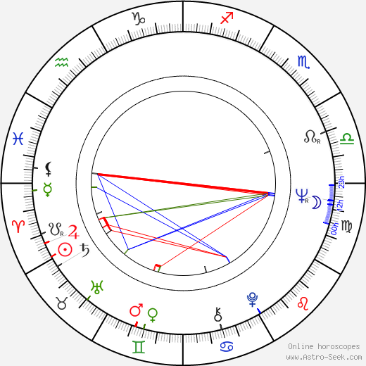Terry Bourke astro natal birth chart, Terry Bourke horoscope, astrology