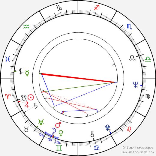 Thomas Harris astro natal birth chart, Thomas Harris horoscope, astrology