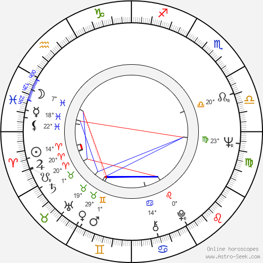 Tommie Mansfield birth chart, biography, wikipedia 2019, 2020