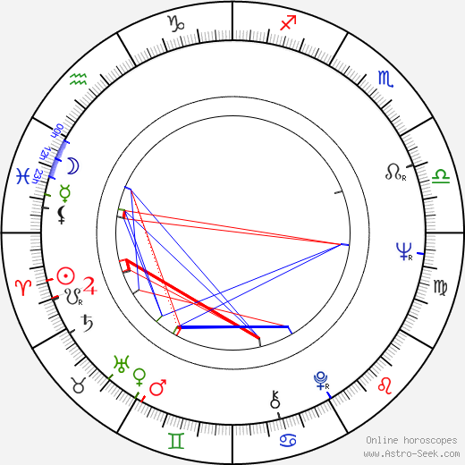 Tommie Mansfield astro natal birth chart, Tommie Mansfield horoscope, astrology