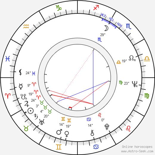 Trevor Kent birth chart, biography, wikipedia 2019, 2020