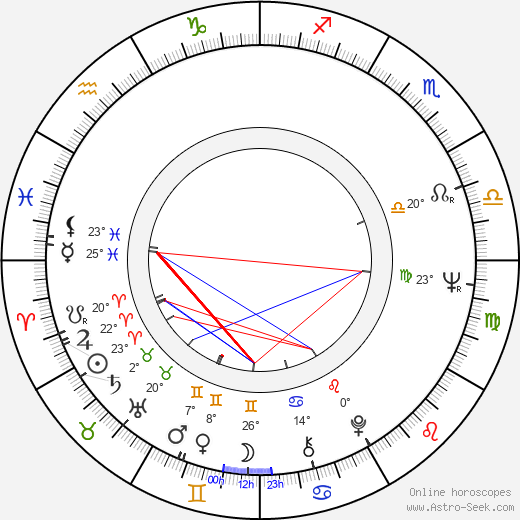 Vladimir Cosma birth chart, biography, wikipedia 2016, 2017