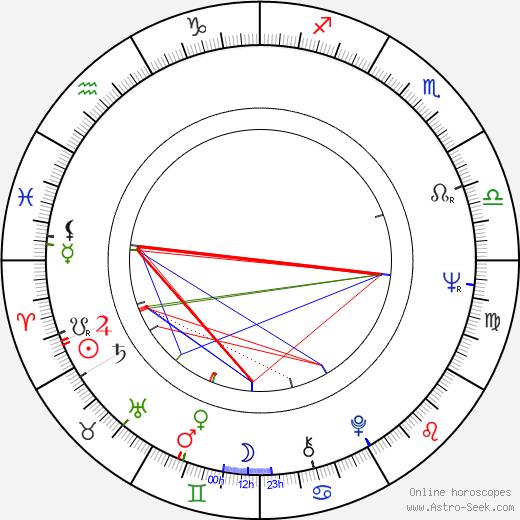 Vladimir Cosma astro natal birth chart, Vladimir Cosma horoscope, astrology