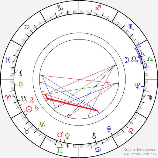 Zdzislaw Wardejn birth chart, Zdzislaw Wardejn astro natal horoscope, astrology
