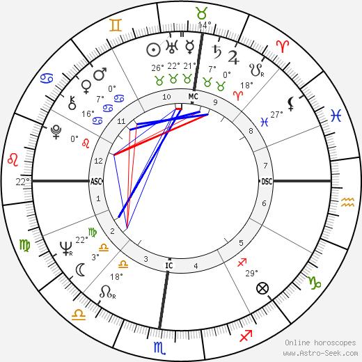 Alan Kay tema natale, biography, Biografia da Wikipedia 2020, 2021