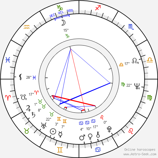 Arvin Brown birth chart, biography, wikipedia 2018, 2019