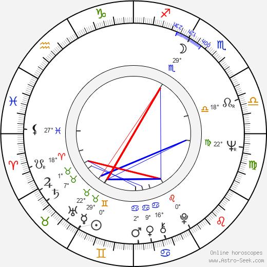 Booker Bradshaw birth chart, biography, wikipedia 2019, 2020