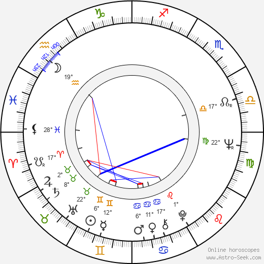 Carlo Gaddi birth chart, biography, wikipedia 2019, 2020