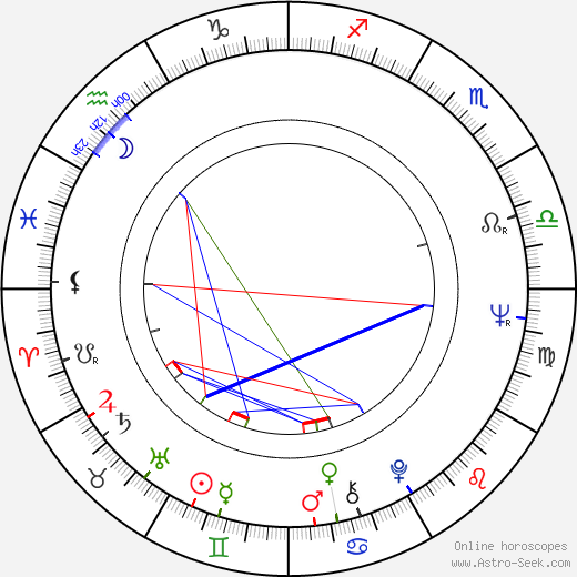 Carlo Gaddi astro natal birth chart, Carlo Gaddi horoscope, astrology