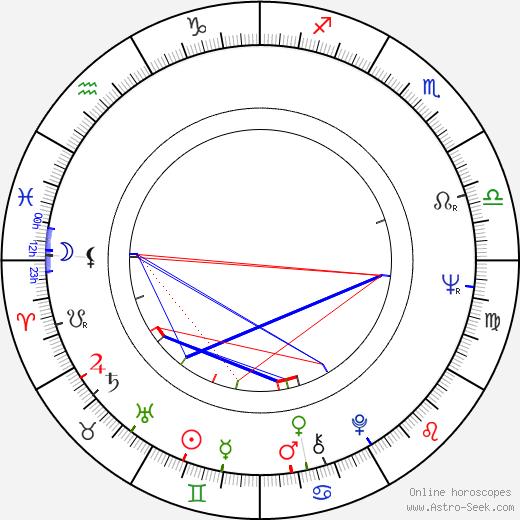 David Ackroyd birth chart, David Ackroyd astro natal horoscope, astrology