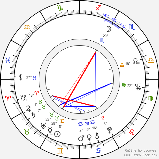 Ildikó Pécsi birth chart, biography, wikipedia 2019, 2020