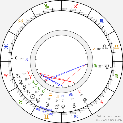 James L. Brooks birth chart, biography, wikipedia 2019, 2020