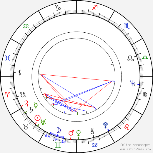 James L. Brooks astro natal birth chart, James L. Brooks horoscope, astrology