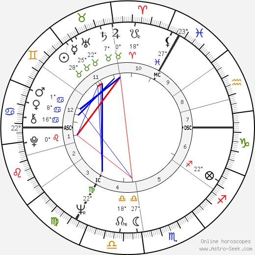 Jan Janssen birth chart, biography, wikipedia 2019, 2020