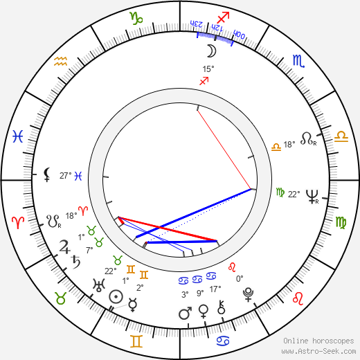 Michael Sarrazin birth chart, biography, wikipedia 2019, 2020