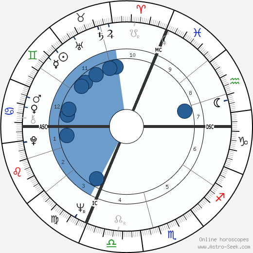 Monique Gagnon-Tremblay horoscope, astrology, sign, zodiac, date of birth, instagram