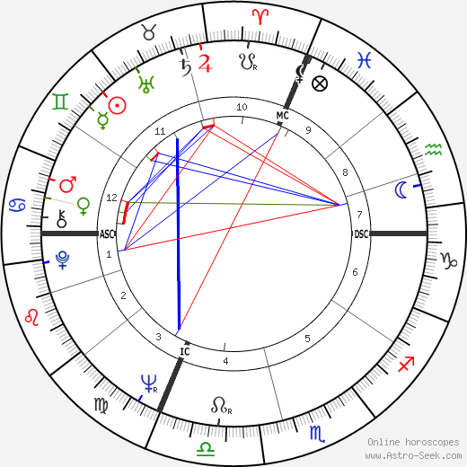 Monique Gagnon-Tremblay astro natal birth chart, Monique Gagnon-Tremblay horoscope, astrology