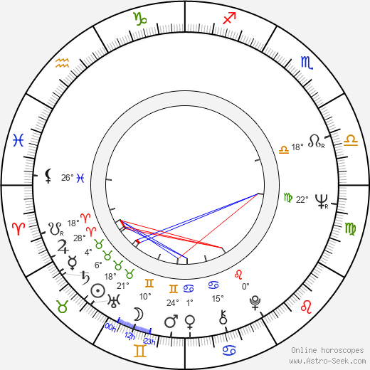 Stanislav Sokolov birth chart, biography, wikipedia 2018, 2019
