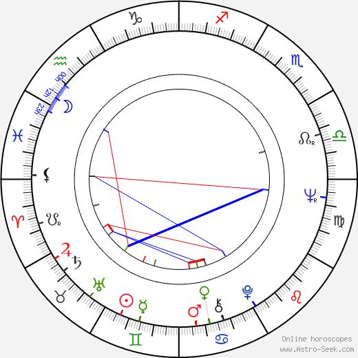 Takashi Tachibana birth chart, Takashi Tachibana astro natal horoscope, astrology