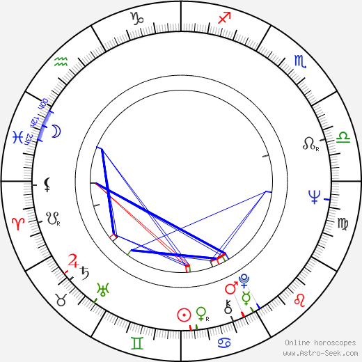 Aarne Pentikäinen astro natal birth chart, Aarne Pentikäinen horoscope, astrology