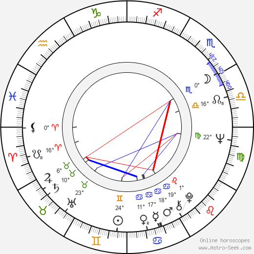 Aron Kincaid birth chart, biography, wikipedia 2019, 2020