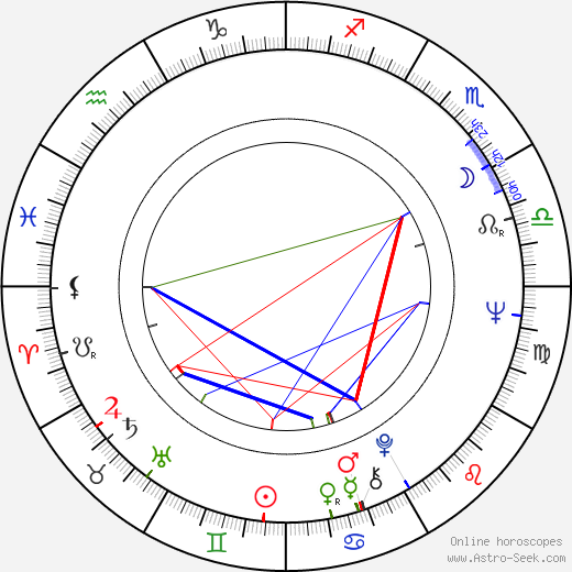 Aron Kincaid astro natal birth chart, Aron Kincaid horoscope, astrology