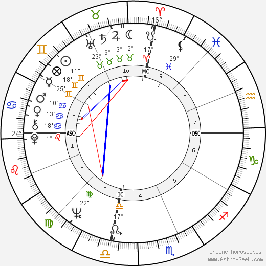 Christopher Bernau birth chart, biography, wikipedia 2019, 2020