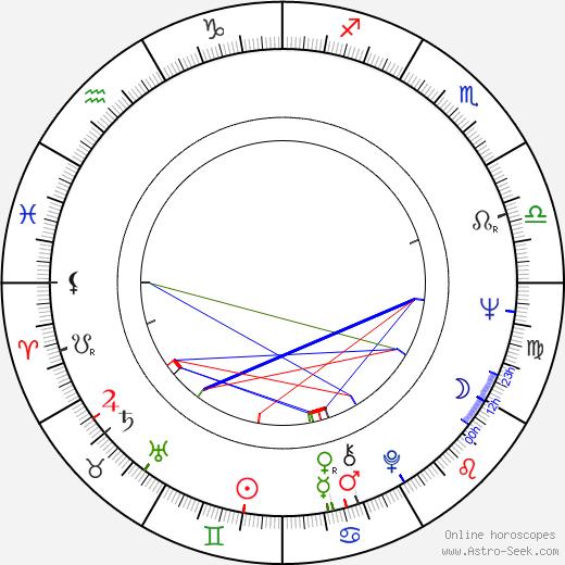 Daniel J. Sullivan tema natale, oroscopo, Daniel J. Sullivan oroscopi gratuiti, astrologia